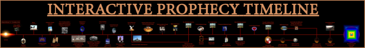 Image of a timeline linking to a web page with an interactive prophecy timeline on it